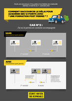 Infographie_cas2_conduite_accompagnee