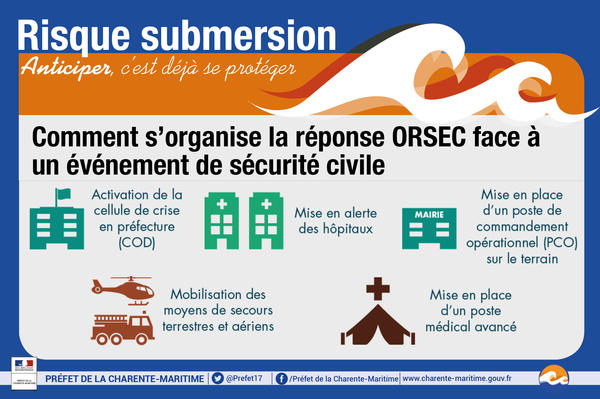 Submersion17-ORSEC03